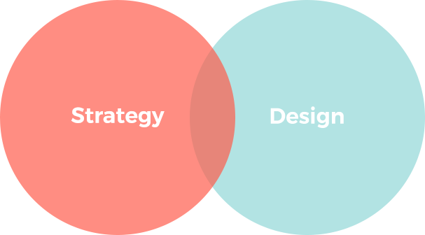 Strategy Meets Design